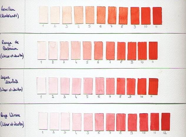 Le chemin de noon errances ma bo te d aquarelle - Les differentes nuances de rouge ...