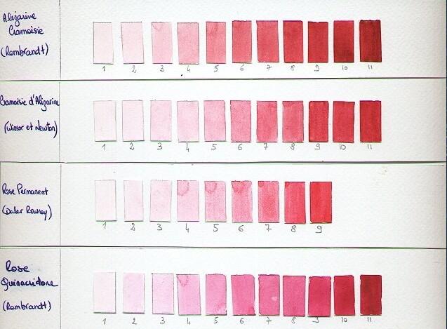 Couleur pour faire du 100 images pfeil les bases for Quel couleur pour faire du marron en peinture